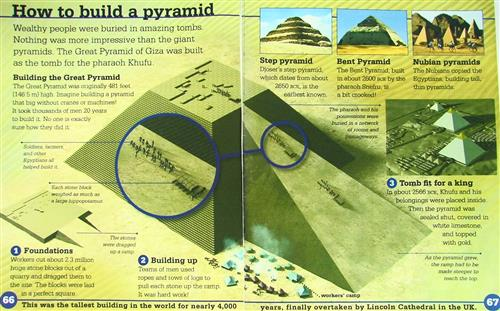 How to Build a Pyramid Pg. 1