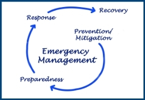 image showing steps of emergency management