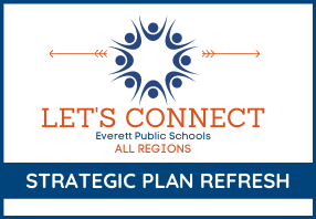 Let's Connect - Strategic Plan Refresh