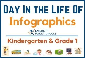 Image with Day In Life Of as title and graphics showing what a student's day might look like
