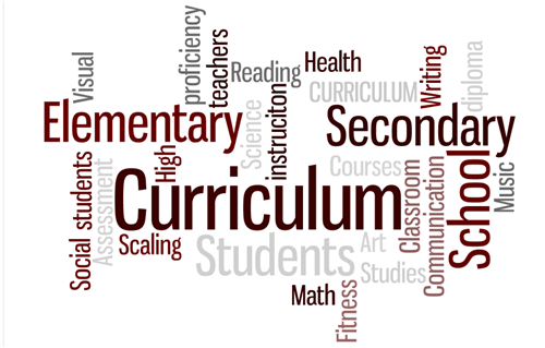 Curriculum words