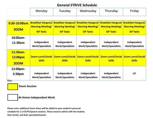 General STRIVE Schedule