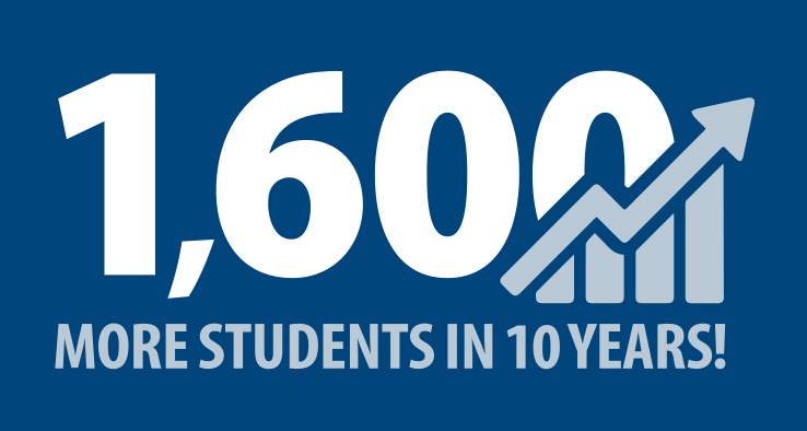 1600 more students expected by 2026