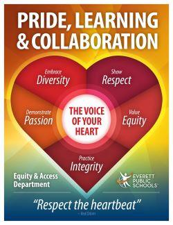 Pride, Learning & Collaboration poster