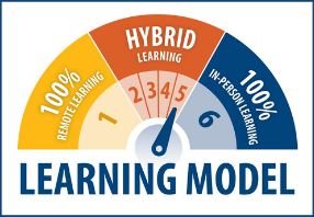 Learning Model Stage 5