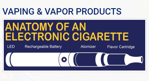 Anatomy of an electronic cigarette: LED, rechargeable battery, atomozer, flavor cartridge