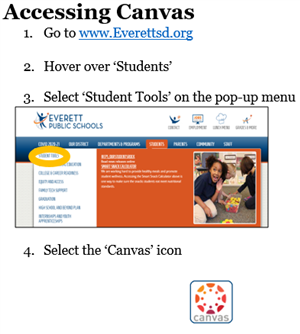 Accessing Canvas