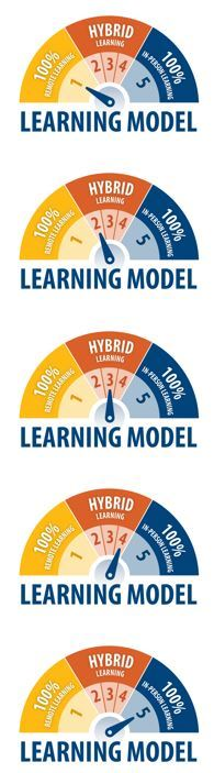 models of learning graphics
